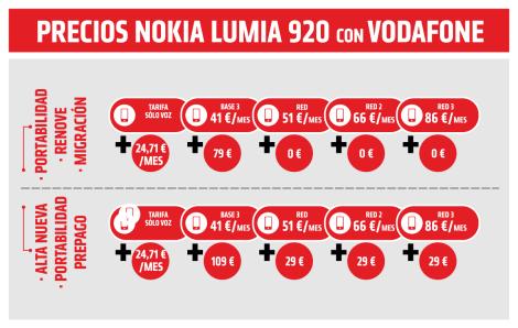 ficha_nokia_lumia_920